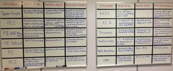 categorias-trabalho