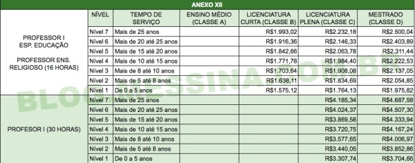 2014-Tabela-PI16-30