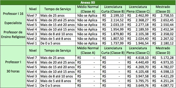 2015-Tabela-PI16-30